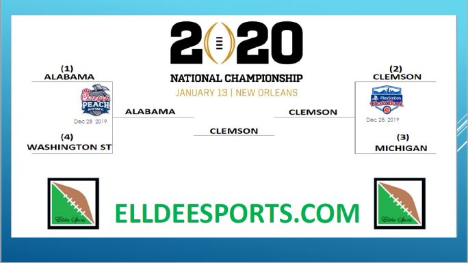 NCAAF Playoff 2020