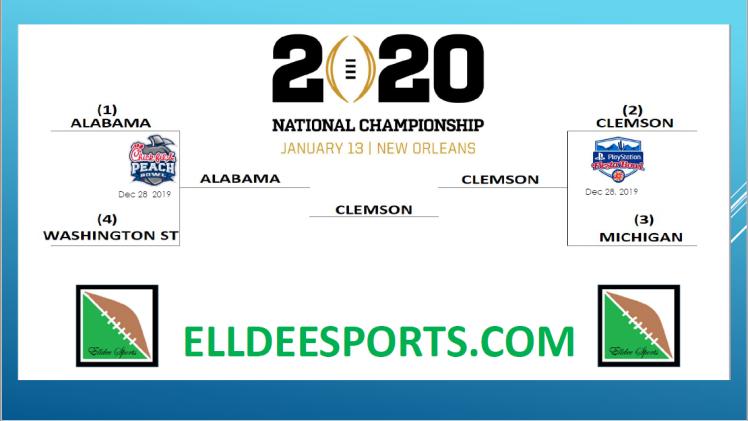 NCAAF Playoff 2020
