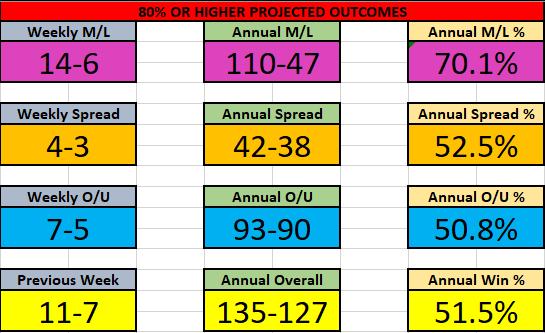 NBA 11-17 Jan Results