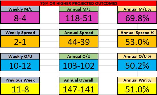 NBA 18-24 Jan Results