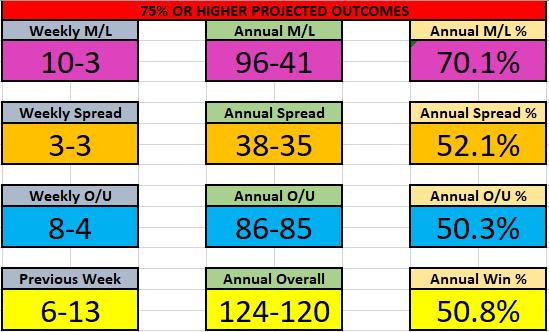 NBA 4-10 Jan Results